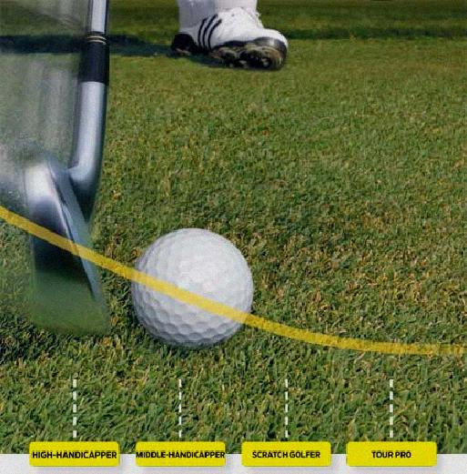 finding the bottom of your golf swing