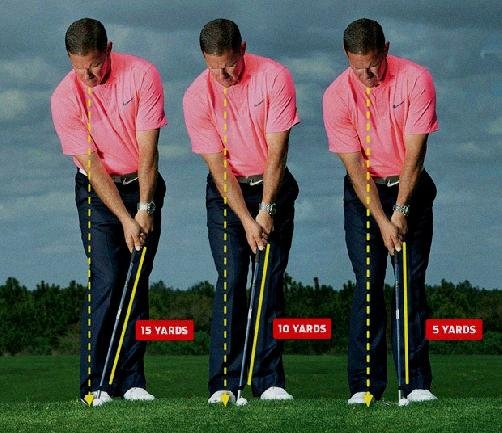 golf digest swing sequence