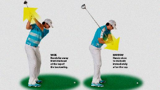 Golf Swing Keep Right Elbow Close To Body - Golf Swing
