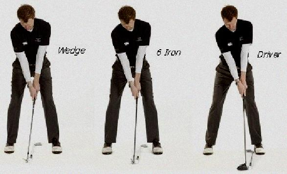 Golf Swing Hand Position At Top Of Backswing