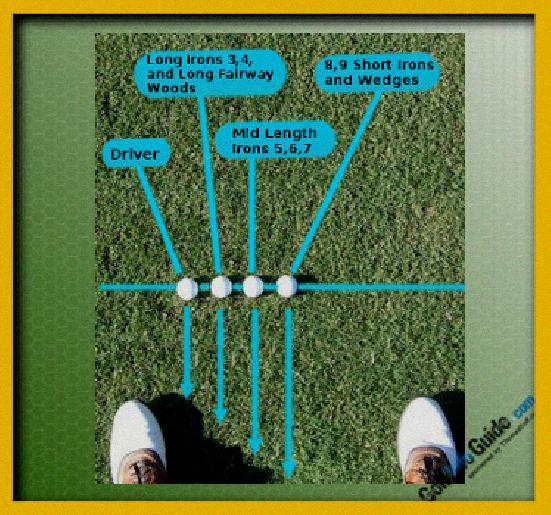 how to swing left in golf