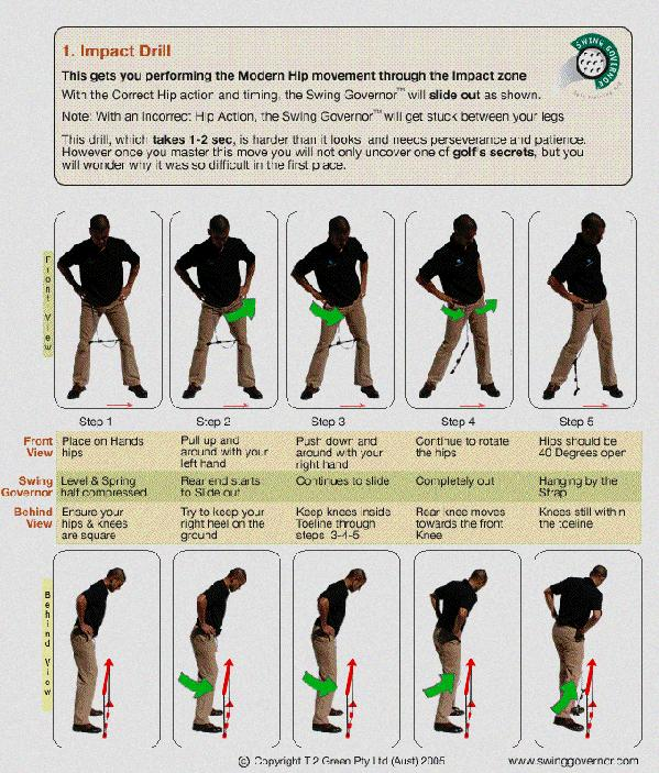 Leg Action In Golf Swing