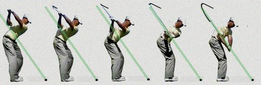 right arm golf swing