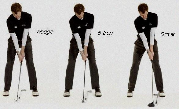 How To Set Right Wrist In Golf Swing