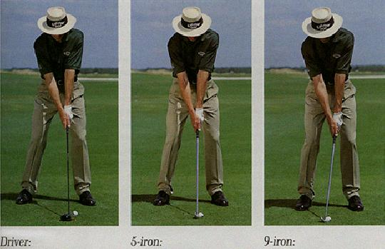 right elbow in the golf swing