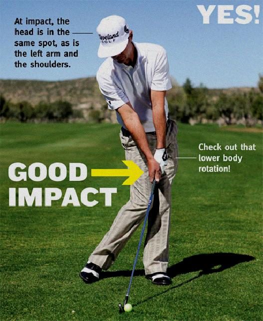 right leg in the golf swing