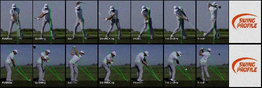 sequence of golf swing