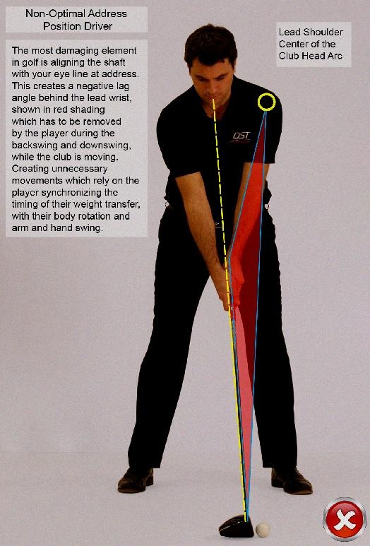 golf swing driver right shoulder