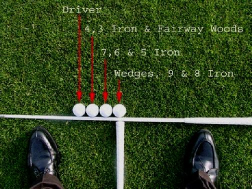 Square To Square Golf Swing Driver