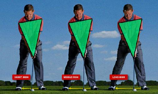 stack and tilt golf swing video