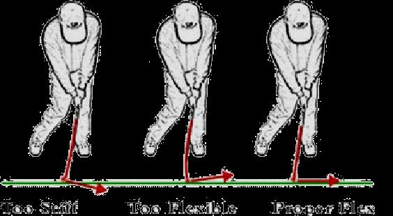 swing speed training golf
