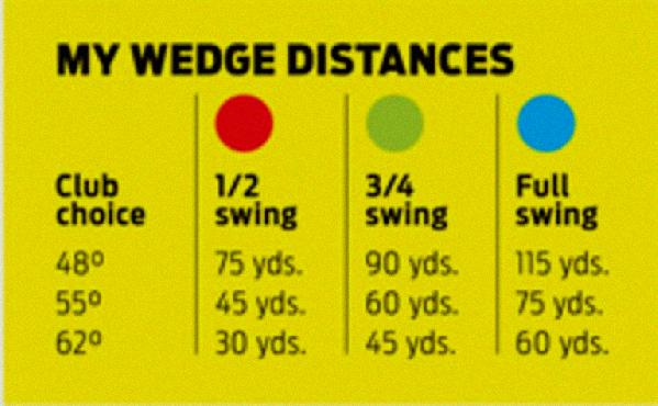 three quarter golf swing